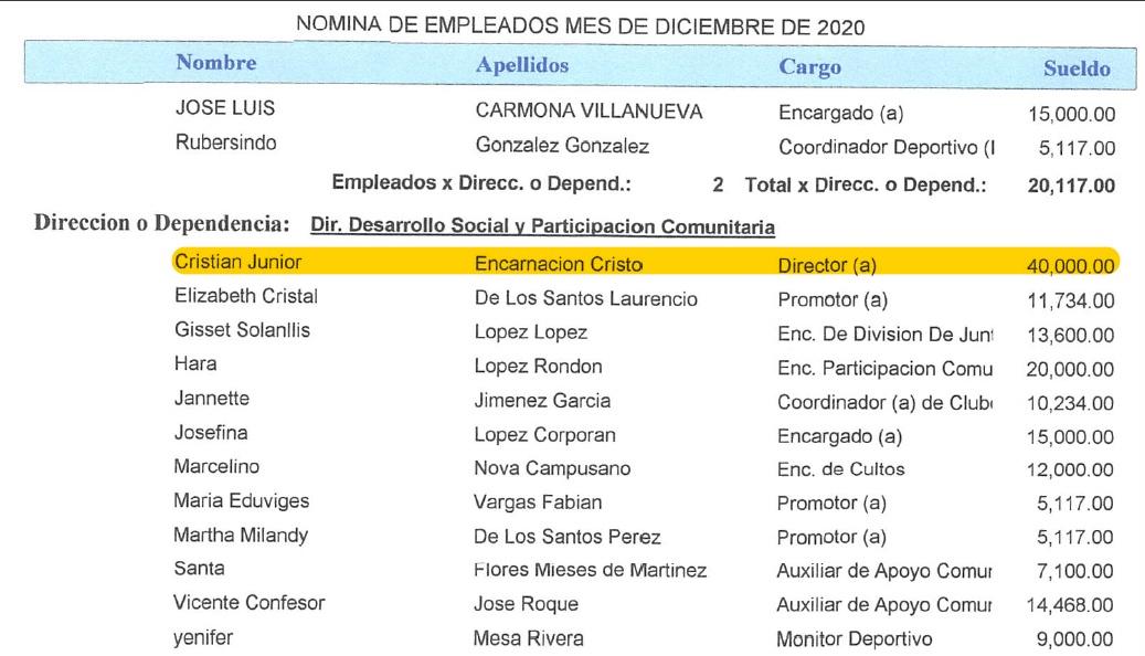 Cristian Junior Encarnación